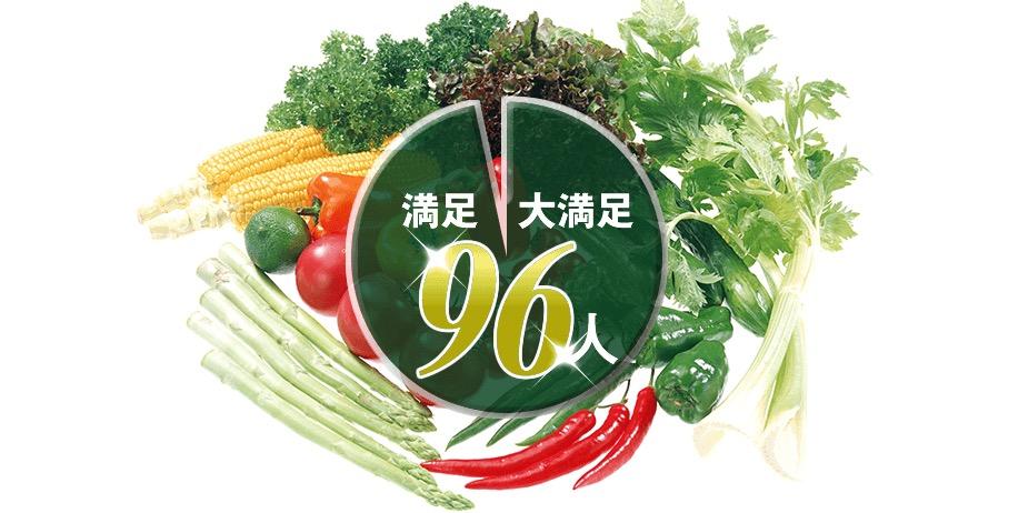 酵素青汁111選の総合評価